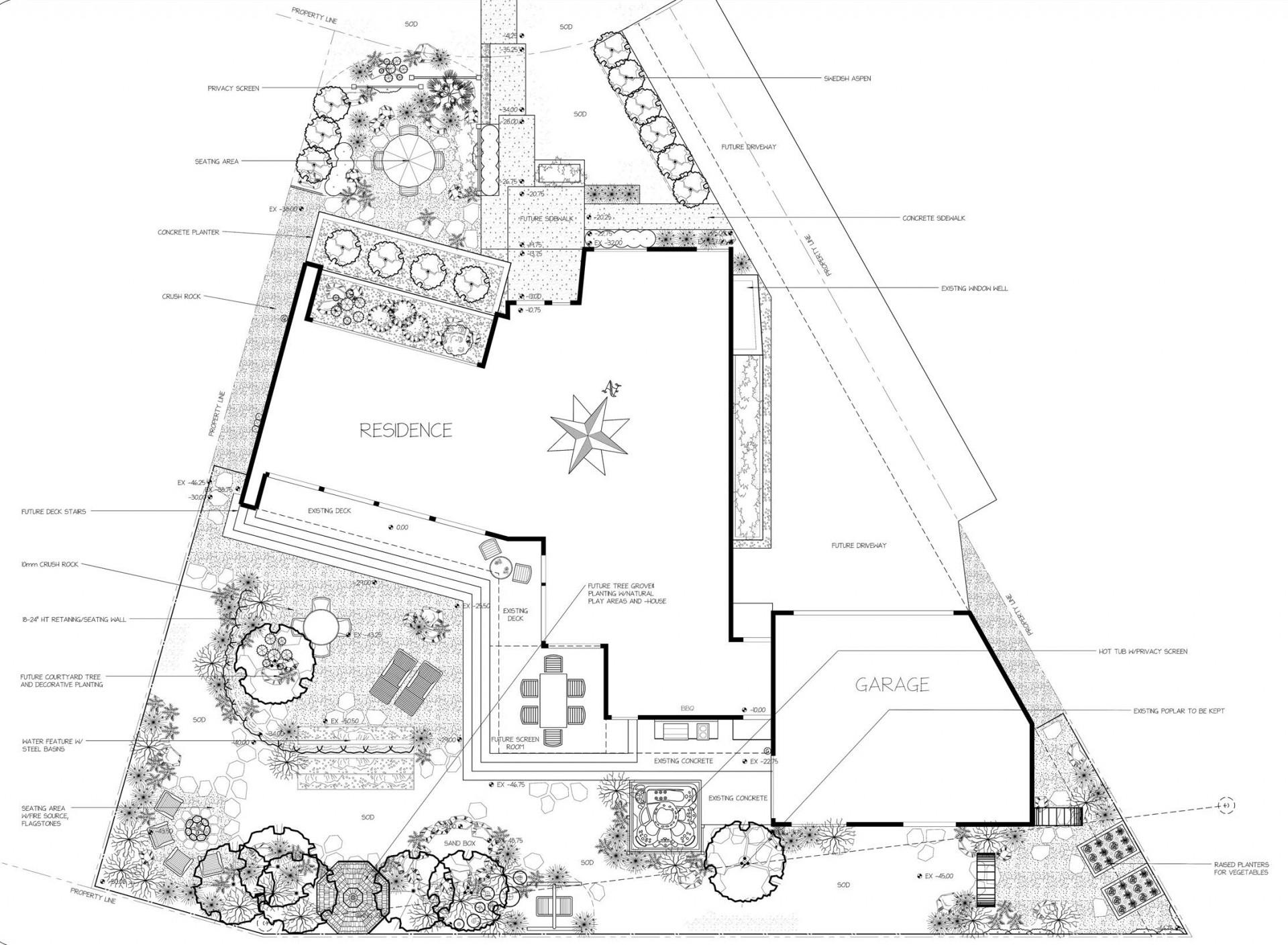 Example Blueprint Landscape Design